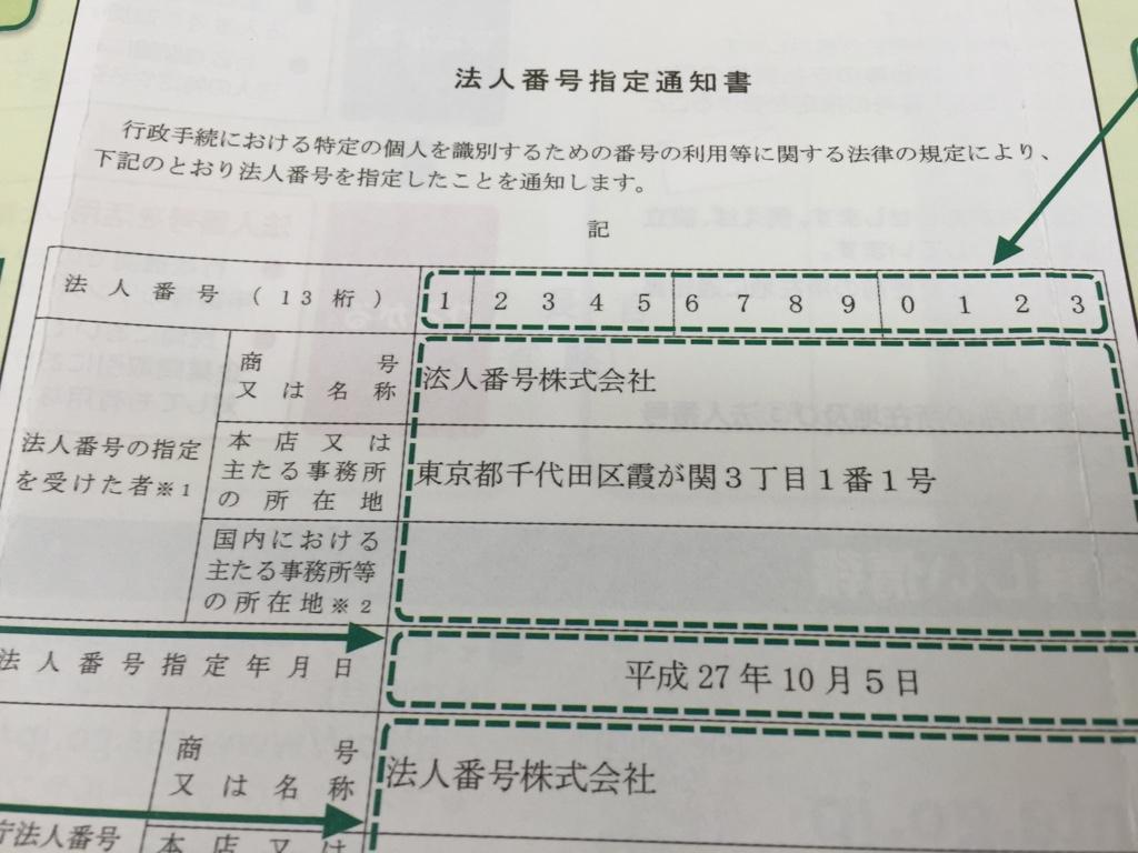 法人番号指定通知書はこんな書類です