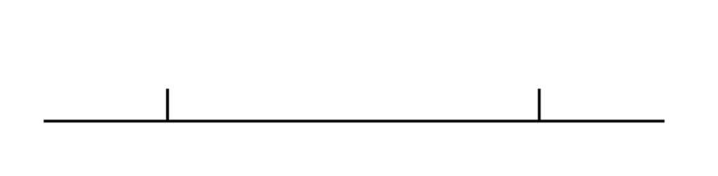 決算日の決め方(会社の決算日は自分で決められる)