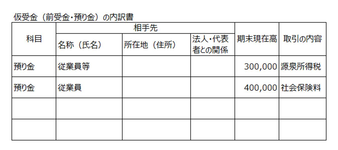 預貯金 等 の 内訳 書 エクセル