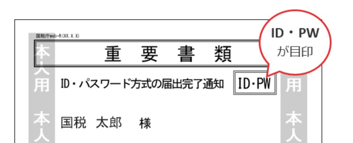 利用者識別番号(ID)を変更すると、こんな不都合があります