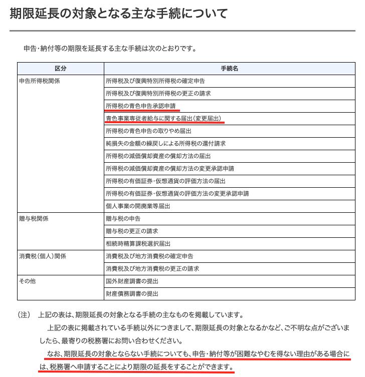 消費 税 申告 期限 延長