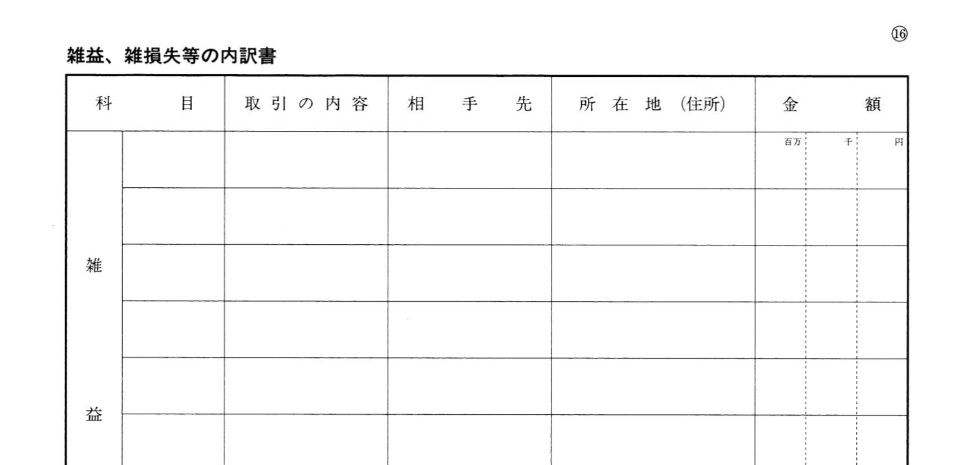 勘定科目内訳明細書の書き方(雑益、雑損失等の内訳書)